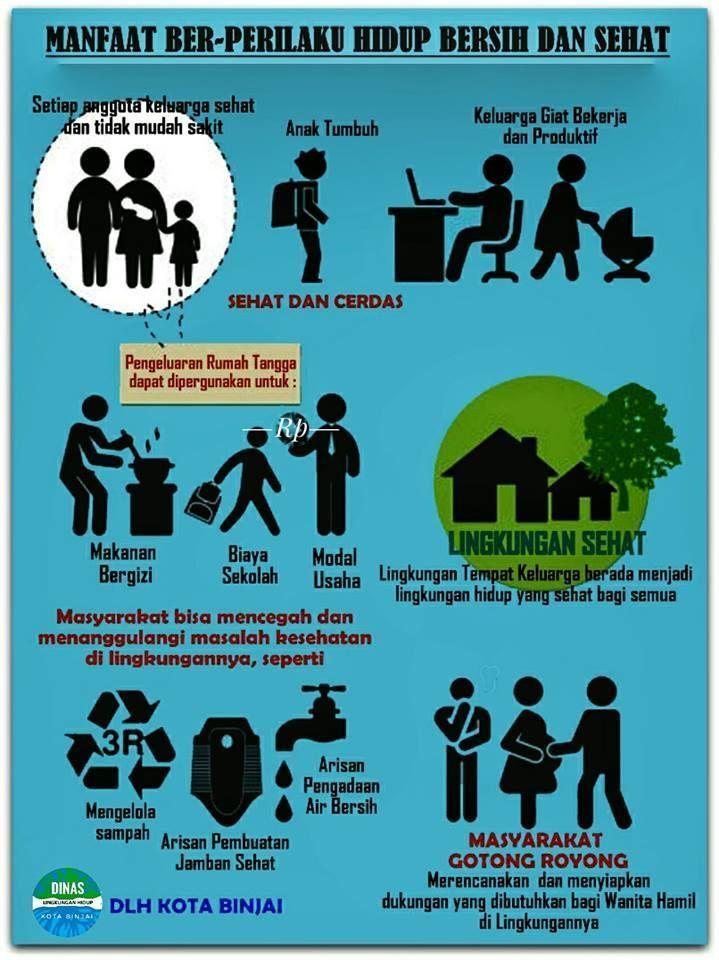 Poster Makanan Sehat Bernilai Jom Download Poster Lingkungan Sehat Yang Terbaik Dan Boleh Di
