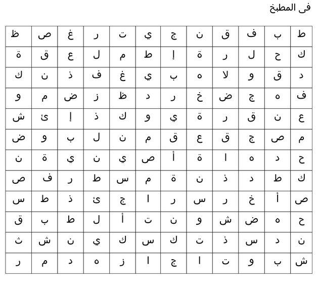 Teka Silang Kata Bahasa Melayu Tahun 1 Penting Mencari Perkataan Arab Kategori Peralatan Dapur Ustazah Pilihan
