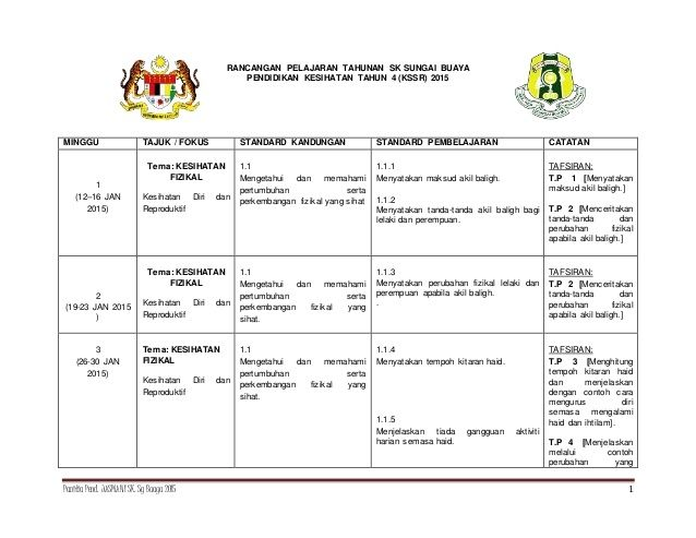 download rpt pendidikan kesihatan tahun 1 menarik rpt pk tahun 4 of himpunan rpt pendidikan kesihatan