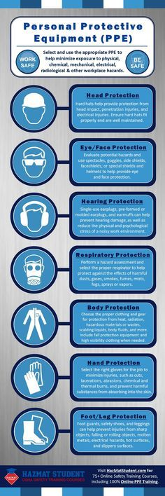 overview of basic personal protective equipment ppe to be reviewed during a hazard assessment