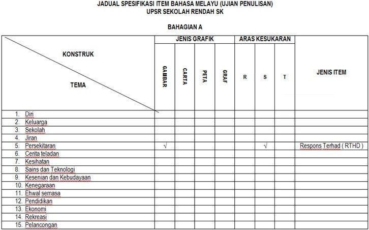 Contoh soalan Teka Silang Kata Bahasa Melayu Bermanfaat Pelbagai Contoh Teka Silang Kata Bahasa Melayu Sekolah Rendah Yang