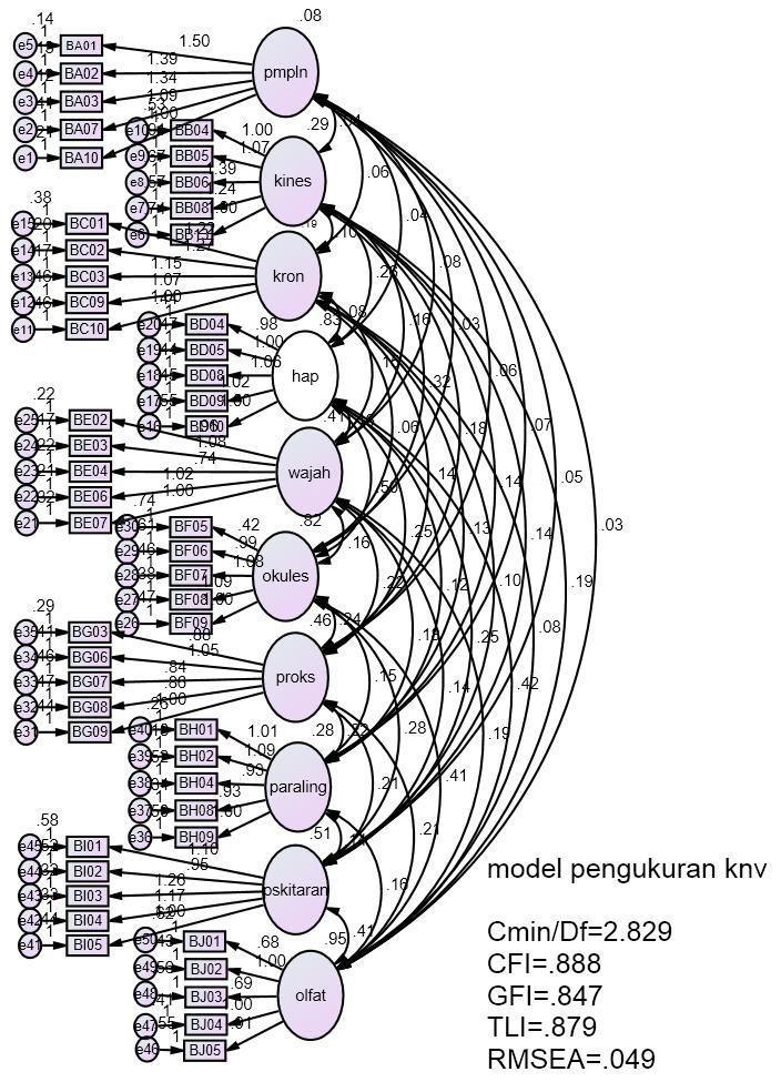 Contoh Teka Silang Kata Hebat Contoh Permainan Bahasa Melayu Sekolah Rendah Brad Erva Doce Info