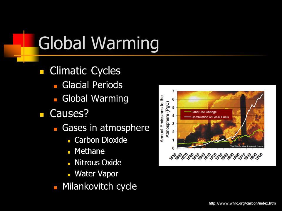 Global Warming Poster Hebat Metabolic Pathways but First Labs and Lesson Plans How to Write
