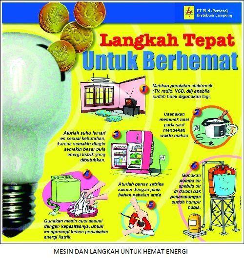 poster hemat energi listrik terhebat senarai hemat air poster yang bermanfaat dan boleh di cetakkan