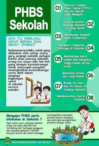 Poster Lingkungan Sekolah Bersih Baik Promosi Kesehatan Di Lingkungan Sekolah Promosi Kesehatan Di