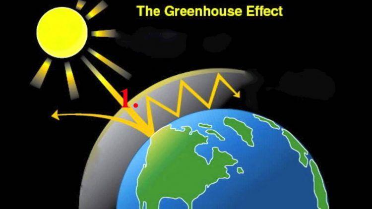 efek rumah kaca penyebab global warming atau pemanasan global
