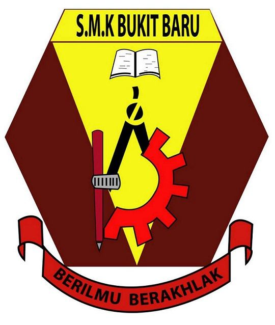 Poster Pendidikan Sekolah Dasar Terbaik Sekolah Menengah Kebangsaan Bukit Baru Wikipedia Bahasa Melayu