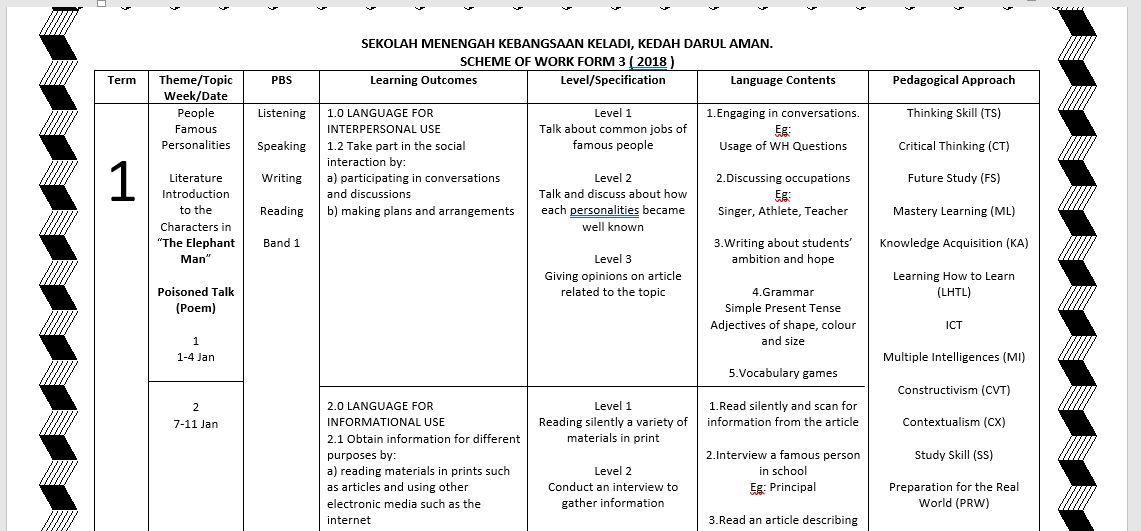 scheme of work english form 3 2018 rpt bahasa inggeris tingkatan 3 2018