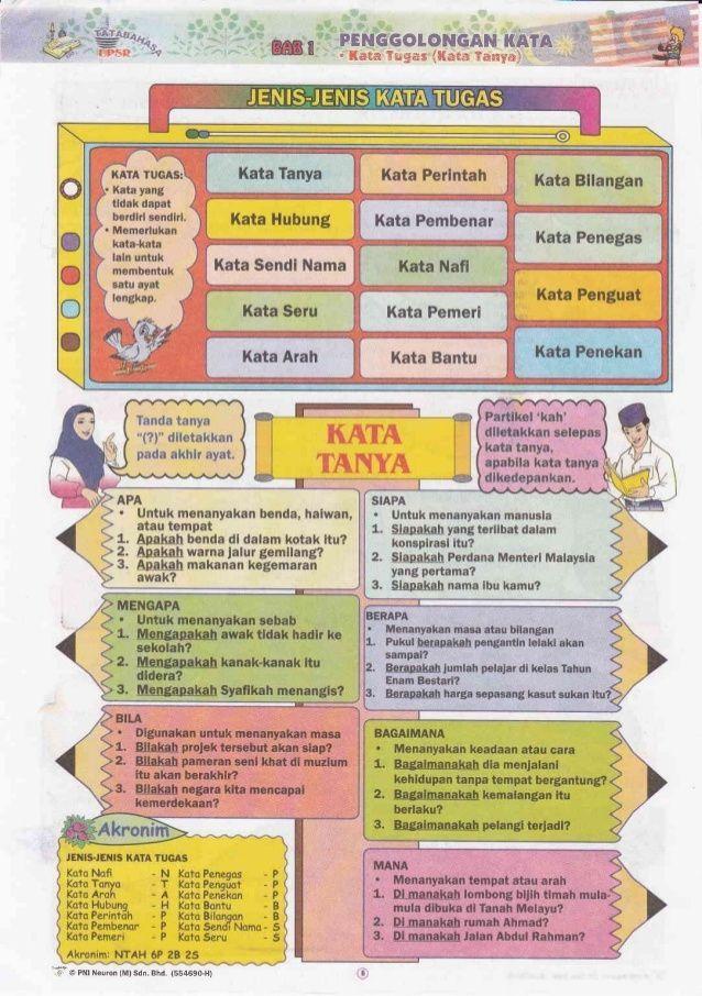 Teka Silang Kata Bahasa Melayu Tingkatan 2 Berguna Pelbagai Teka Silang Kata Bahasa Melayu Peralihan Yang Sangat