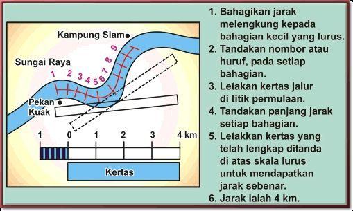 nota geografi tingkatan 3 yang sangat meletup geografi tingkatan 2 bab 3 bab 4
