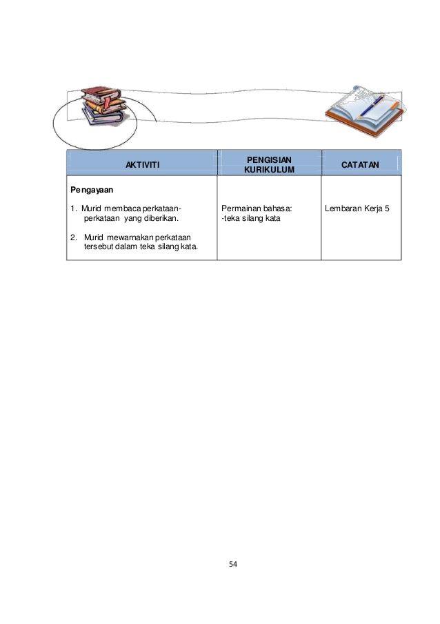 Teka Silang Kata Kecergasan Meletup 02 Buku Panduan Guru Bahasa Malaysia Tahun 1 1