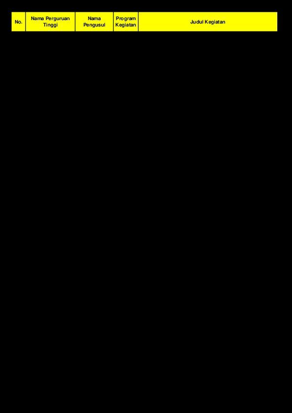 Teka Silang Kata Pjk Penting Daftar Pkm 5 Bidang Terdanai 2012 tommy Adam Academia Edu