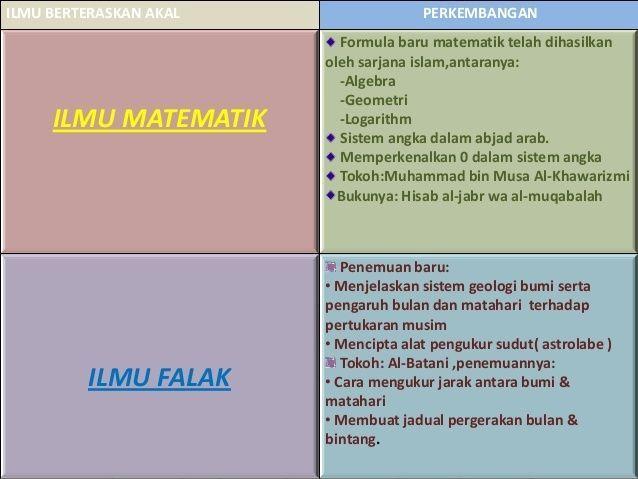 nota kimia tingkatan 4 yang terhebat perkembangan pendidikan pada zaman kerajaan abbasiyah