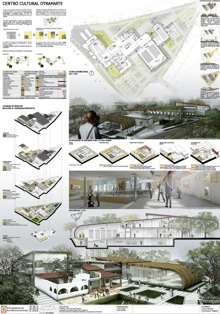 Architecture Poster Terhebat Otraparte House Museum Graphic Interior Drawing Presentations