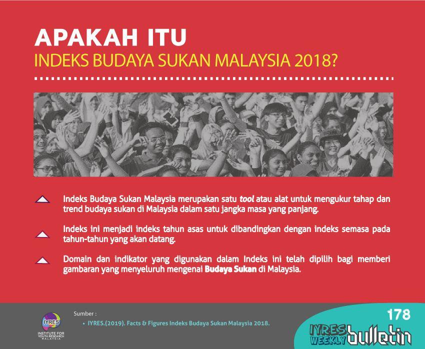 Bendera Negeri Di Malaysia Untuk Mewarna Terhebat Institut Penyelidikan Pembangunan Belia Malaysia Utama Results