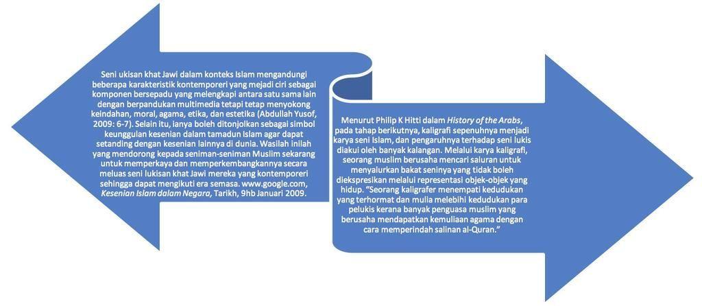 kertas lukisan bendera negeri di malaysia untuk mewarna bernilai pdf