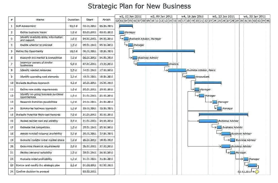 Canvas Poster Hebat Lean Canvas Template Word Business Model for Pdf Codejourney Co