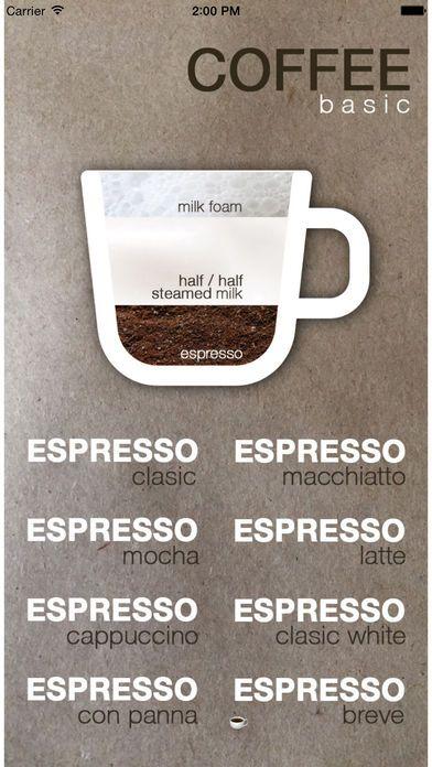 Coffee Poster Berguna Coffee Basic App Price Drops