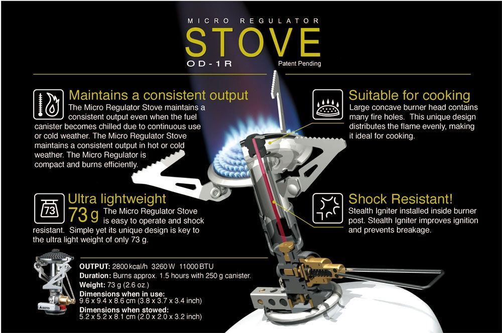 micro regulator stove
