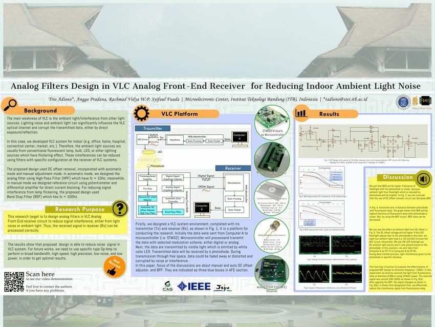 Contoh Poster Ilmiah Terbaik Pdf Rancang Bangun Sistem Komunikasi Cahaya Tampak Dengan Modulasi