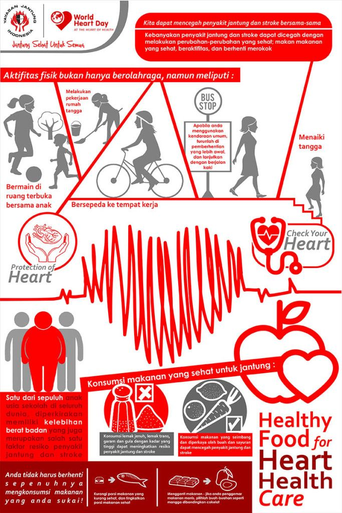 Contoh Poster Lingkungan Hidup Sehat Terbaik Poster Yayasan Jantung Indonesia Yayasan Jantung Indonesia