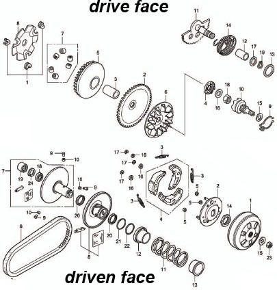 Contoh Teka Teki Dalam Banyak Banyak Motor Motor Apa Tak Ada Enjin Yang Menarik Untuk Para Murid