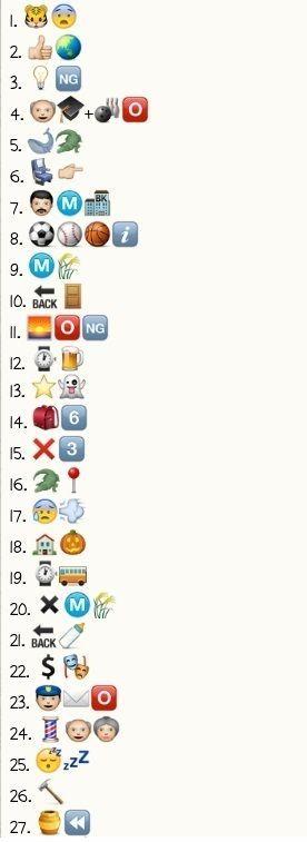 tebak nama kota dareah di indonesia lewat emoji yang ngerasa cerdas masuk