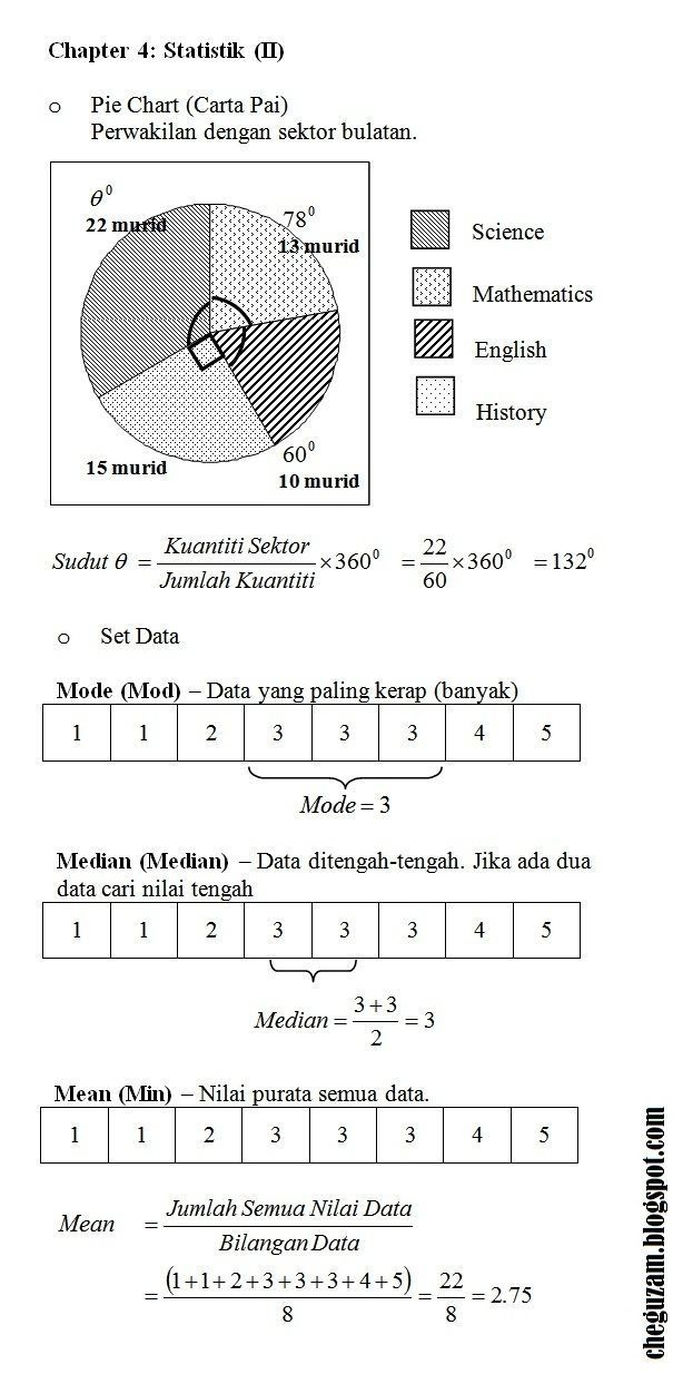 nota matematik tingkatan 3 bab 4 statistik statistic ii ilustrasi pelbagai teka silang kata