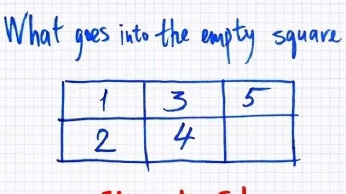 Contoh Teka-teki Logika Yang Hebat Untuk Para Guru