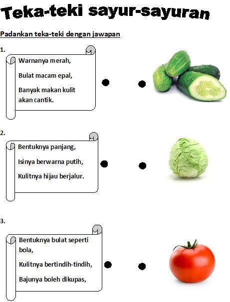 contoh teka teki makanan jawapan penuh yang bermanfaat untuk guru guru
