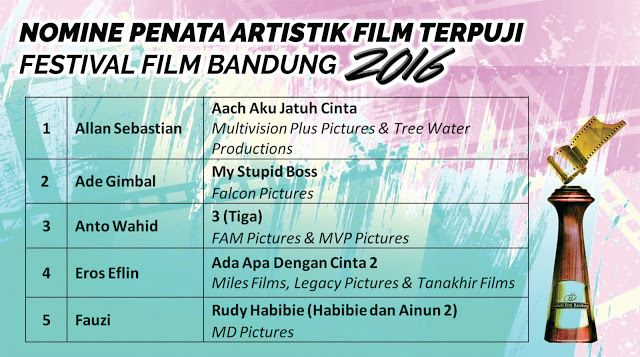 8 4 film nomine penata artistik terpuji ffb2016