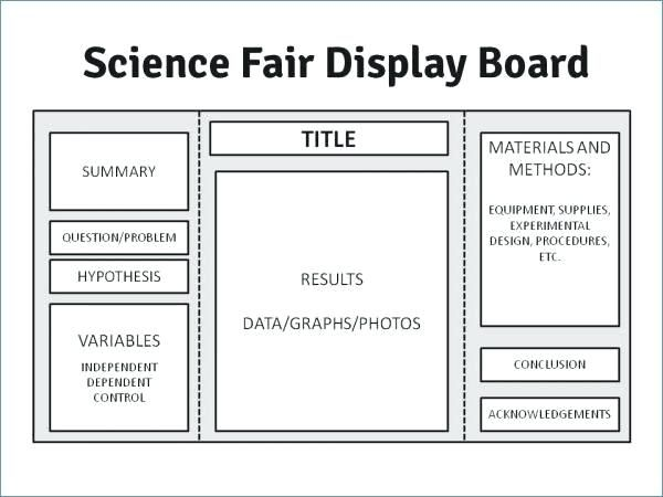 science fair project template practical poster wanted
