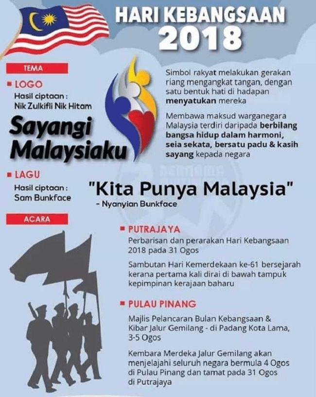 gambar mewarna jalur gemilang terhebat tema hari kebangsaan 2018 dan logo sayangi malaysiaku