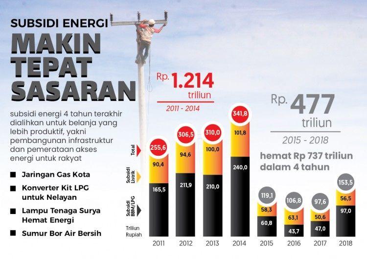 Hemat Energi Poster Berguna Esdm Kementerian Energi Dan Sumber Daya Mineral Republik Indonesia