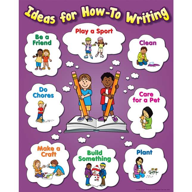Kalimat Poster Power Ideas for How to Writing Poster Artwork Amount Grade Finish