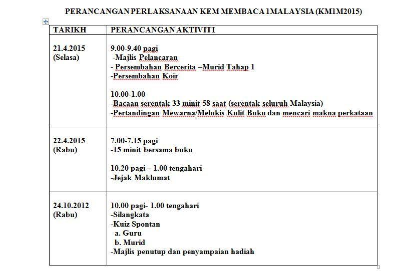 kem membaca menarik catatan seorang guru kertas kerja kem membaca 1 malaysia km1m2015 gambar mewarna kem membaca terbaik himpunan teka silang kata