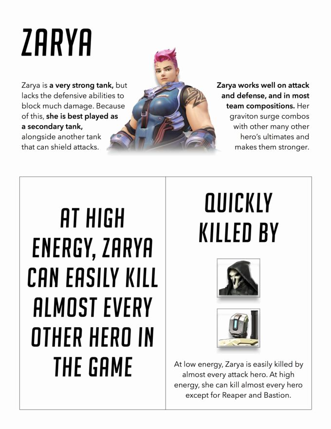 Overwatch Poster Meletup Overwatch Heroes and Counters New Overwatch Counters How to Shut