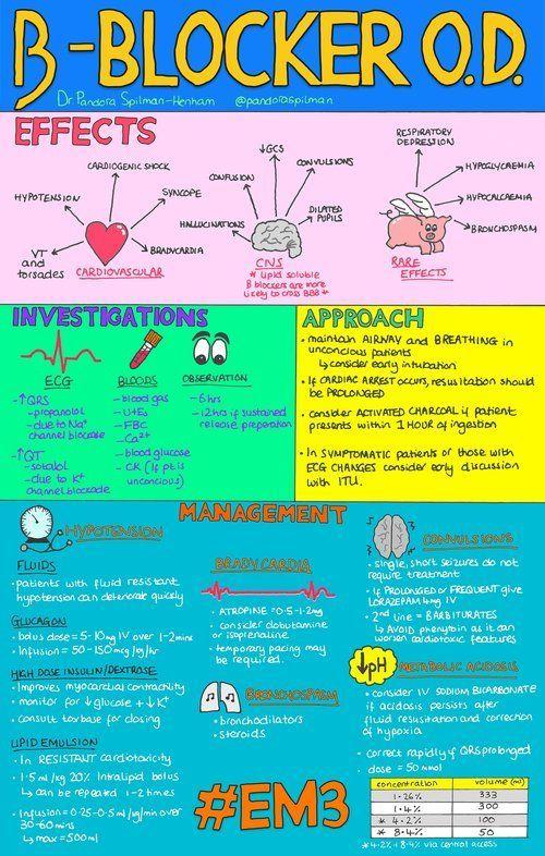poster pramuka penting posters infographics em3 east midlands emergency medicine