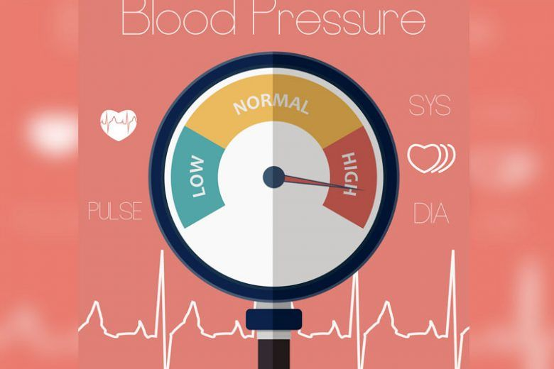 Poster Hipertensi Baik Begini Kondisi Hipertensi Di Indonesia Pinkkorset Compinkkorset Com