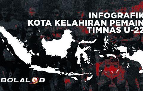 infografis skuat timnas indonesia u 22 dari sabang sampai merauke