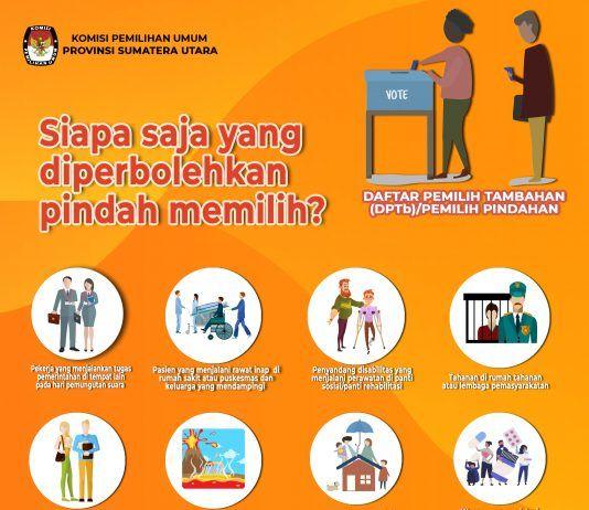 Poster Infografis Penting Infografis Pemilu Komisi Pemilihan Umum