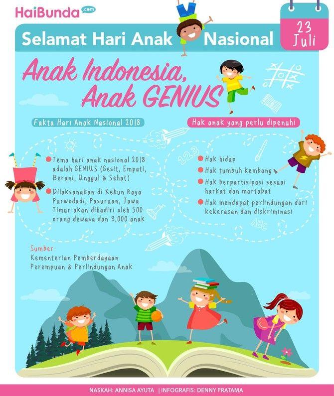 Poster Infografis Penting Selamat Hari Anak Anak Anak Genius
