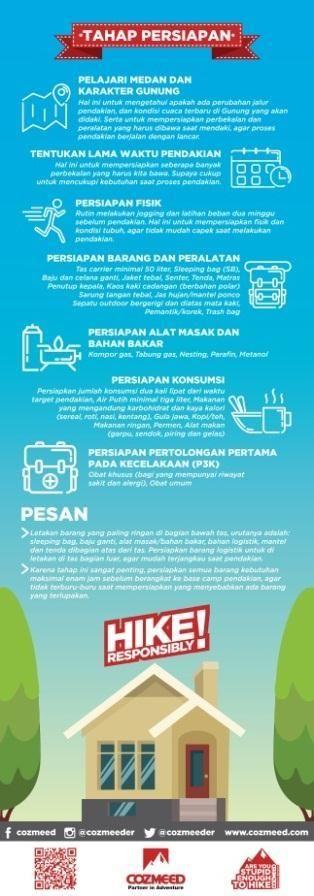 bab v visualisasi karya a poster infografis are you stupid enough to hike 1
