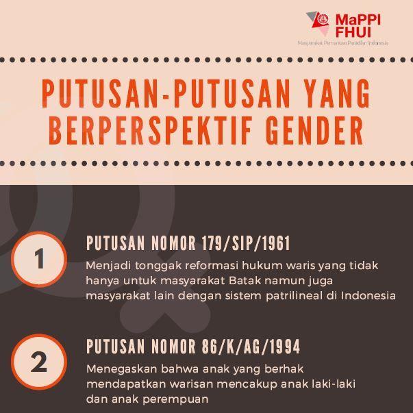 Poster Infografis Terhebat Infografis Mappi Fhui