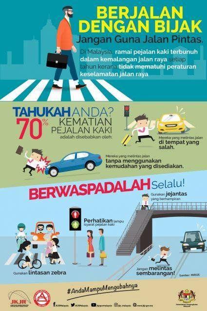 Poster Keselamatan Jalan Raya Power Ua Ivatel Cps Malaysia Na Twitteru Motorcyclemonday