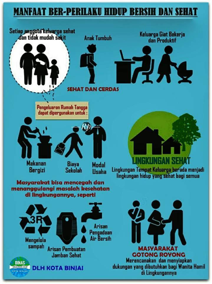 Poster Lingkungan Bersih Terbaik Menjaga Kebersihan Taman Kota Perilaku Hidup Bersih Dan Sehat Dan