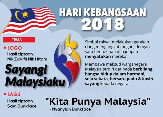 Poster Mewarna Sayangi Malaysiaku Meletup Martias Db21 Contoh Gambar Mewarnai Tema Hari Pahlawan