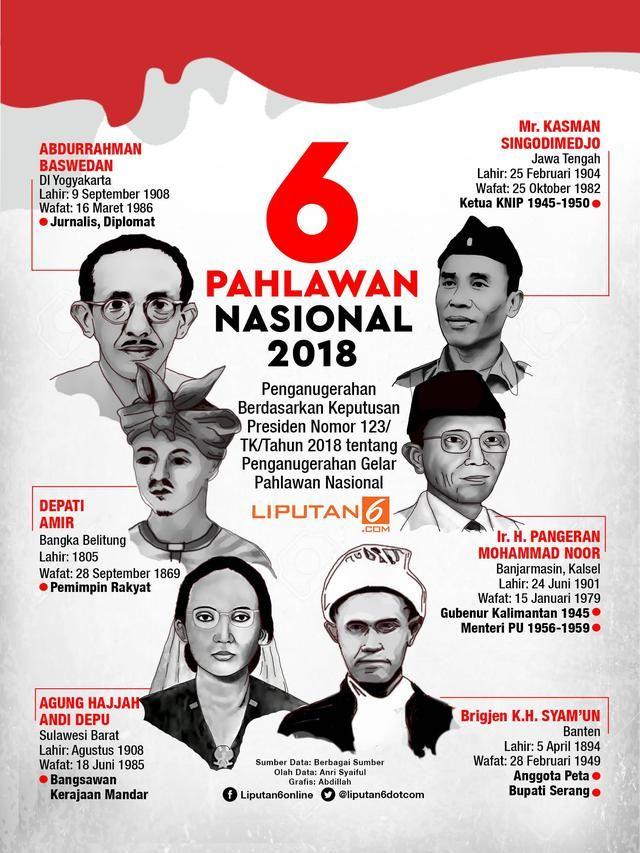 infografis 6 pahlawan nasional 2018