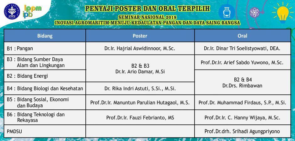 Poster Seminar Nasional Bermanfaat Pengumuman Penyaji oral Terpilih Dan Penyaji Poster Terpilih