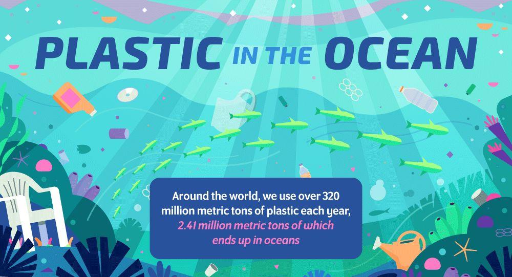 Poster Tentang Sampah Menarik Limbah Plastik Di Lautan Sebuah Paparan Infografis